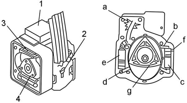 1 – механический пускатель;